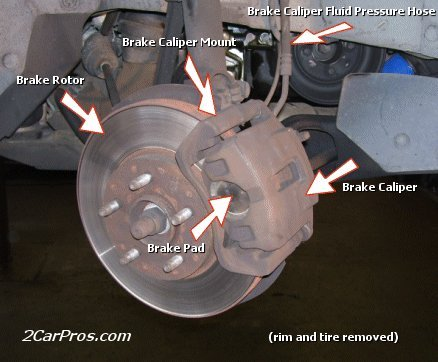 brake_pads_rotor