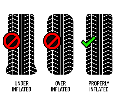 tireTips inflation