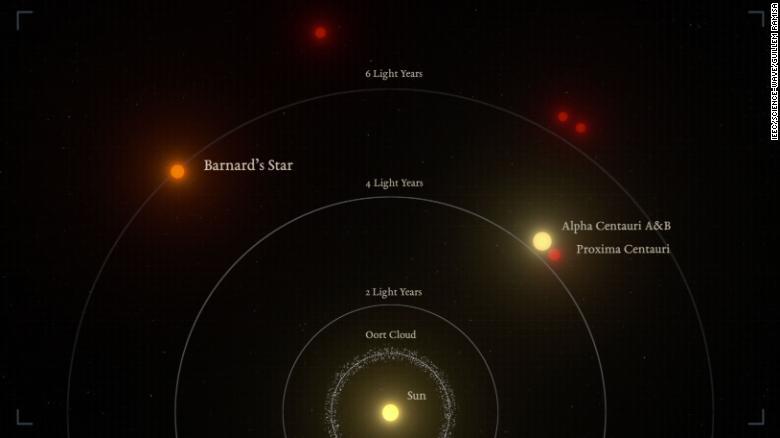 barnards-star-new-planet