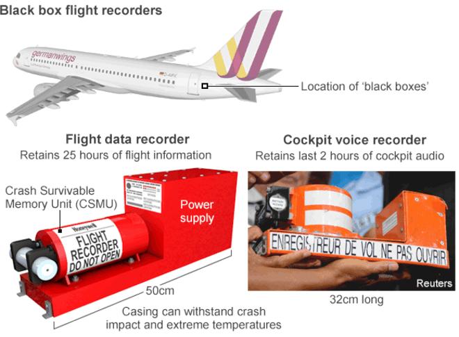 flight_data_voice_recorder