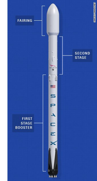 spacex-falcon9-