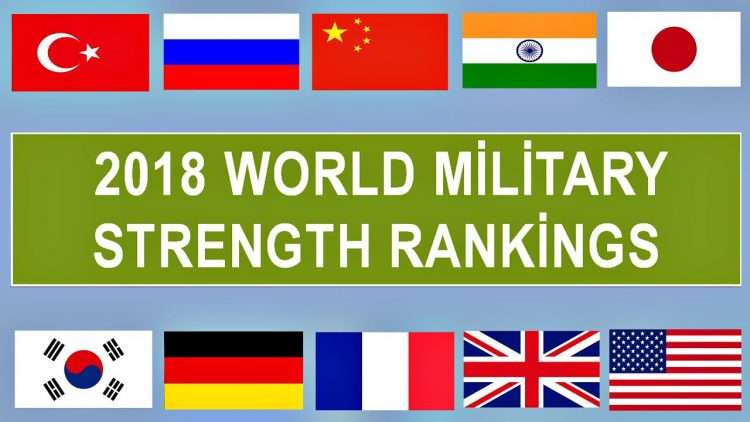 military strongest 10 countries