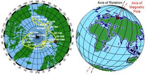 the-closer-to-the-magnetic-pole-the-colder-it-gets2